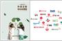 한국식품산업협회, 식품산업계 자원순환 우수사례집 발행